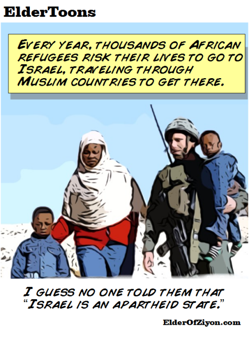 Migration to Israel